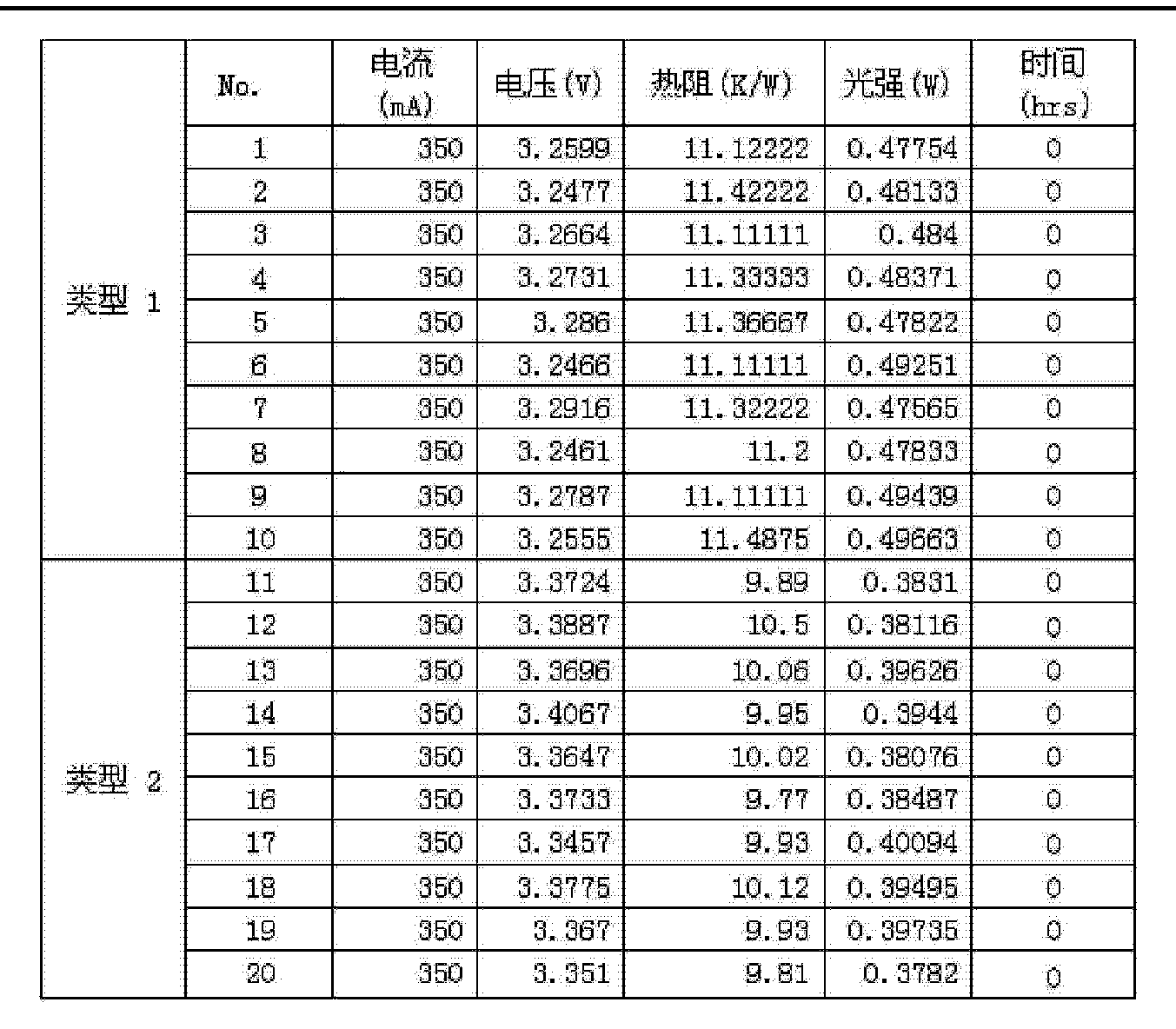 Figure CN103364032BD00112
