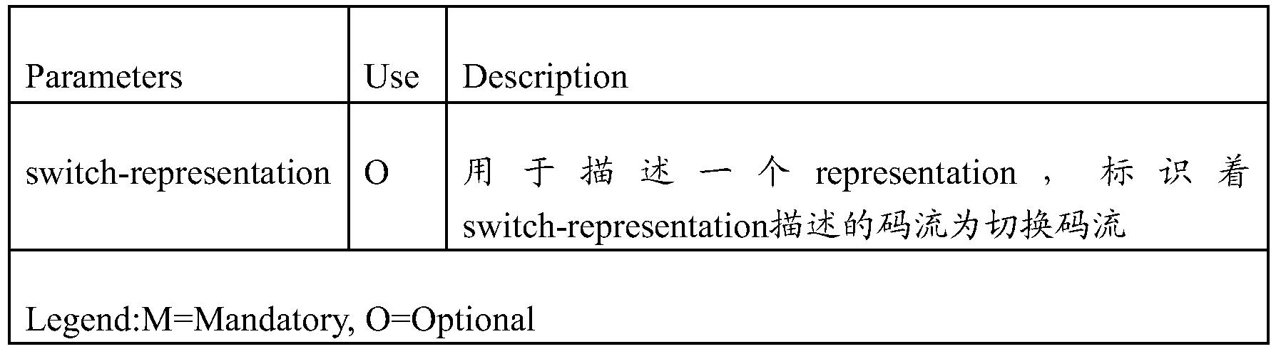 Figure PCTCN2017086548-appb-000025