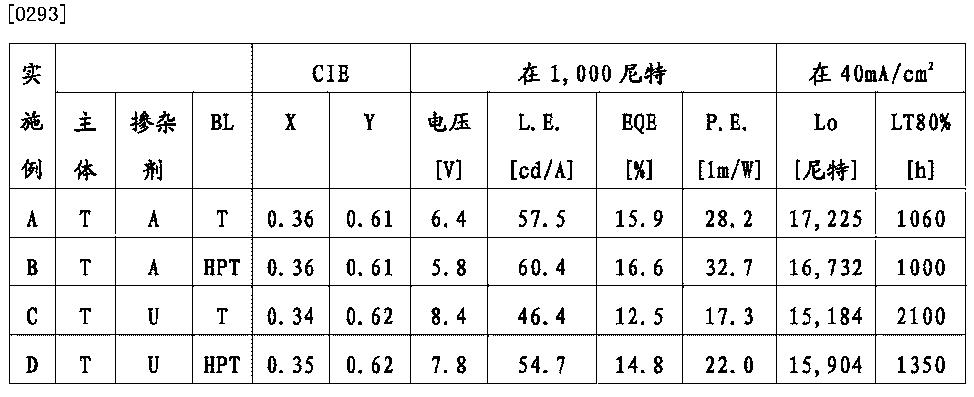 Figure CN104835914AD00341