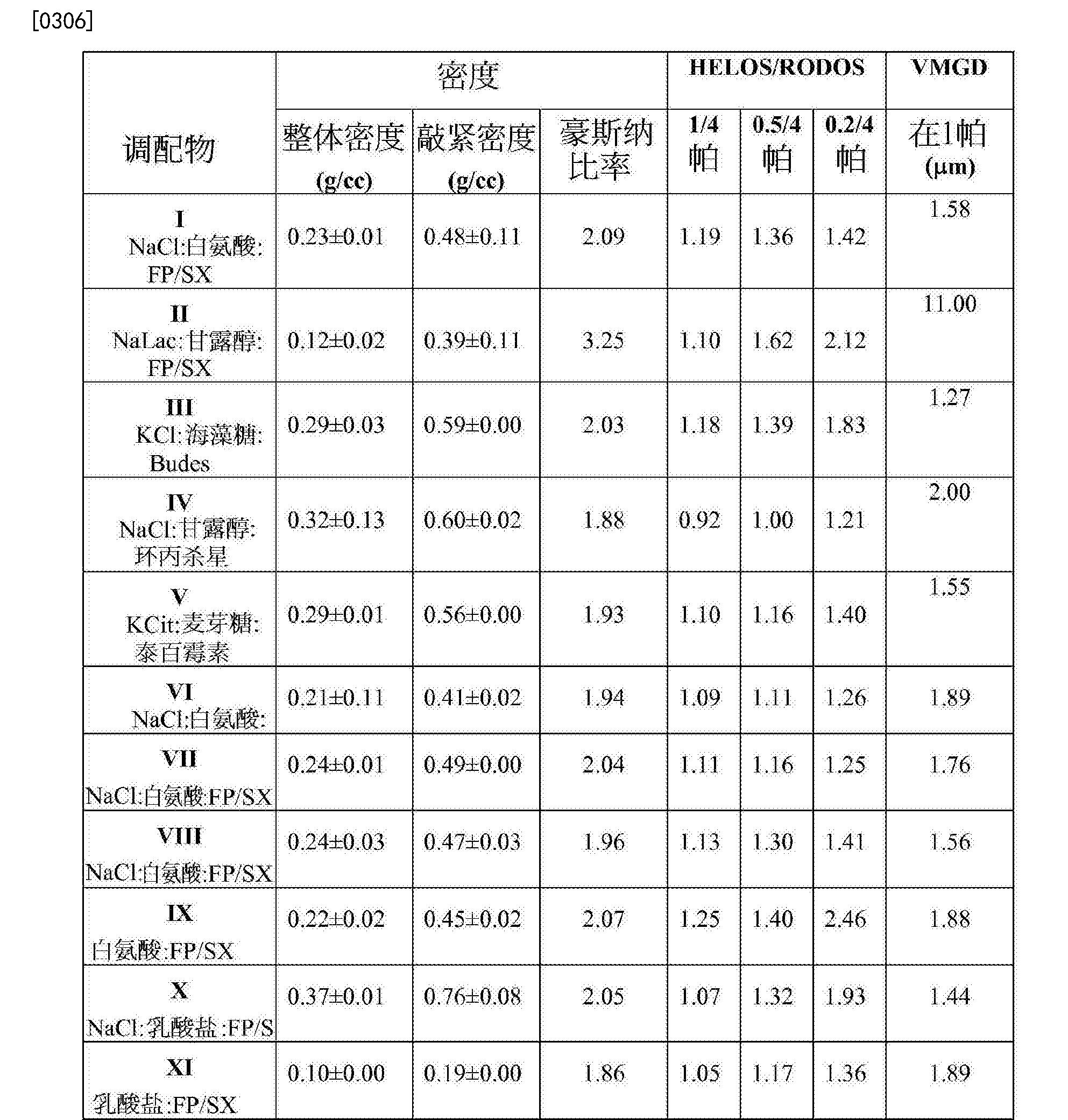 Figure CN103228273BD00471