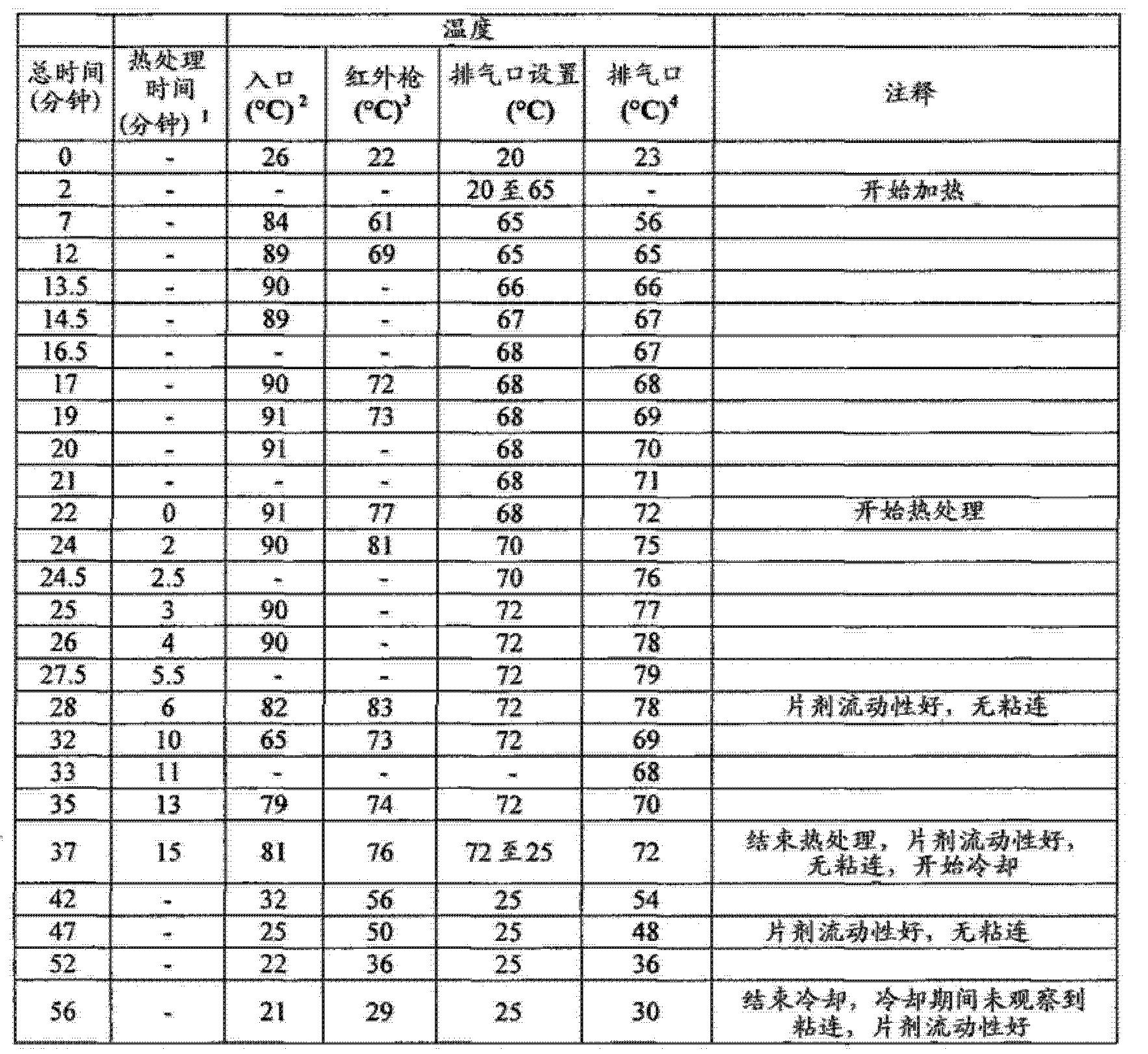 Figure CN102743355BD01232