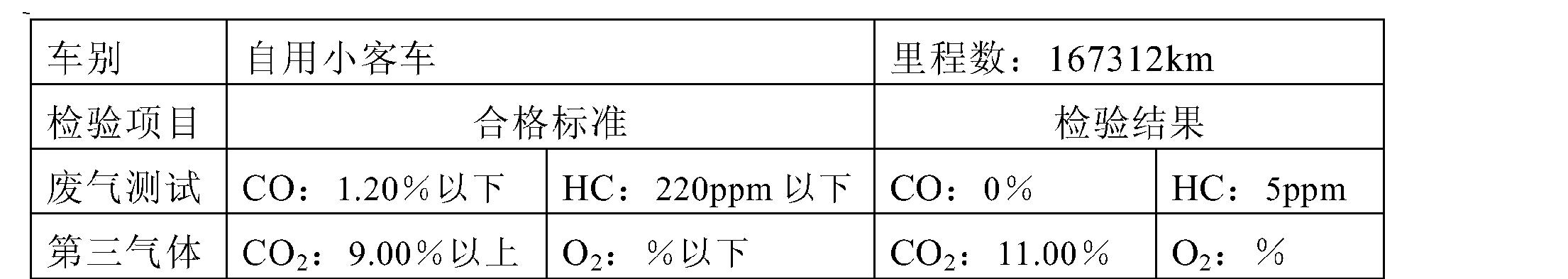 Figure CN102925255AD00062