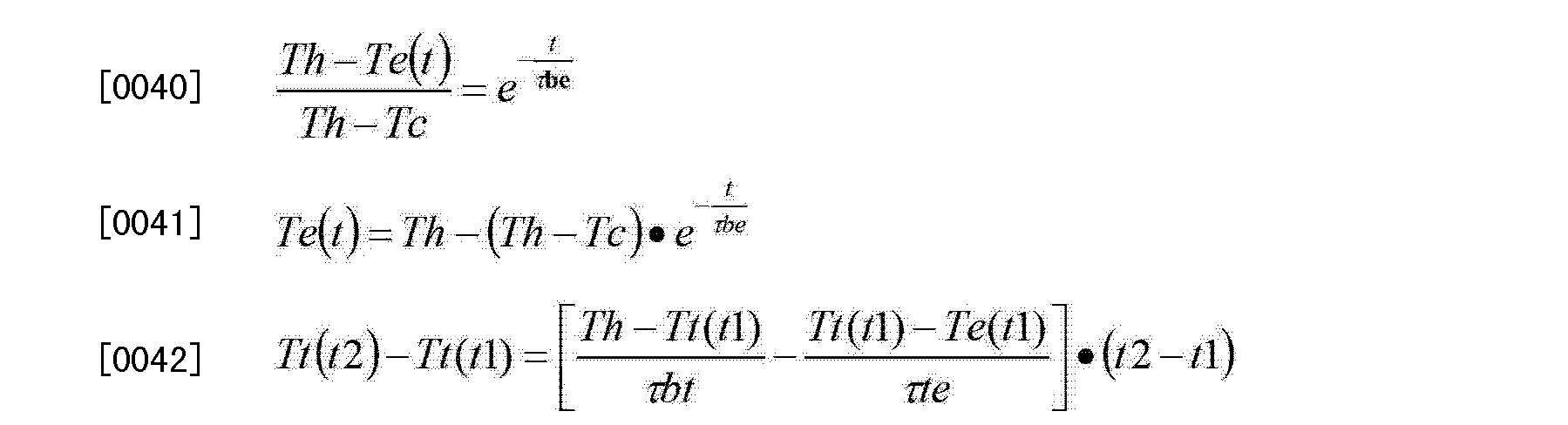 Figure CN103249452AD00071