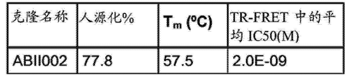 Figure CN102781962BD00601