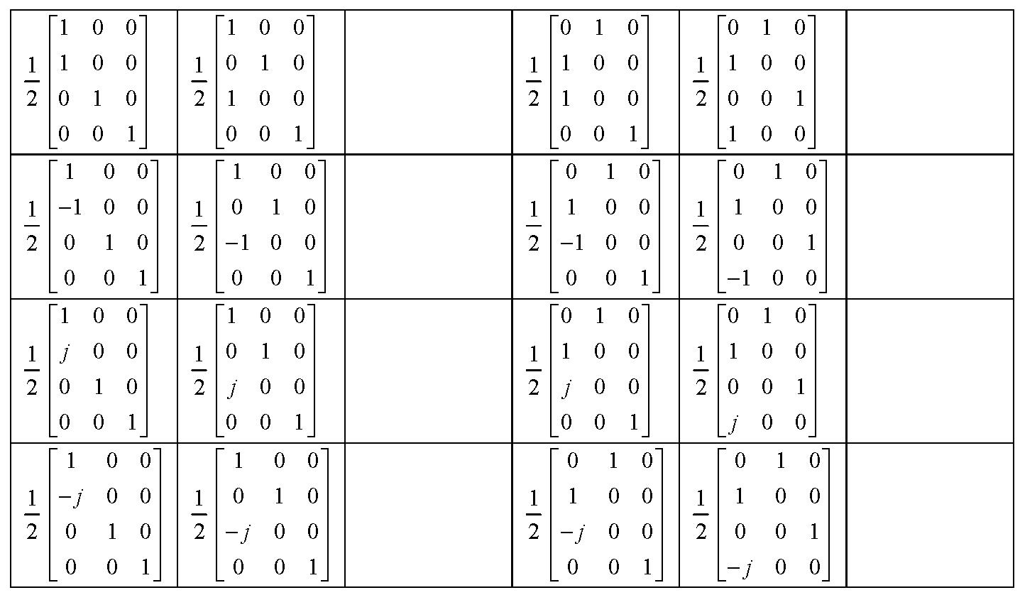 Figure 112010009825391-pat00857