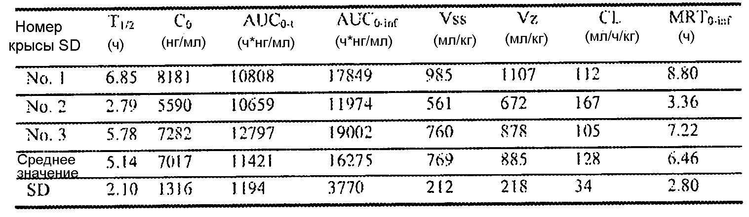 Figure 00000269