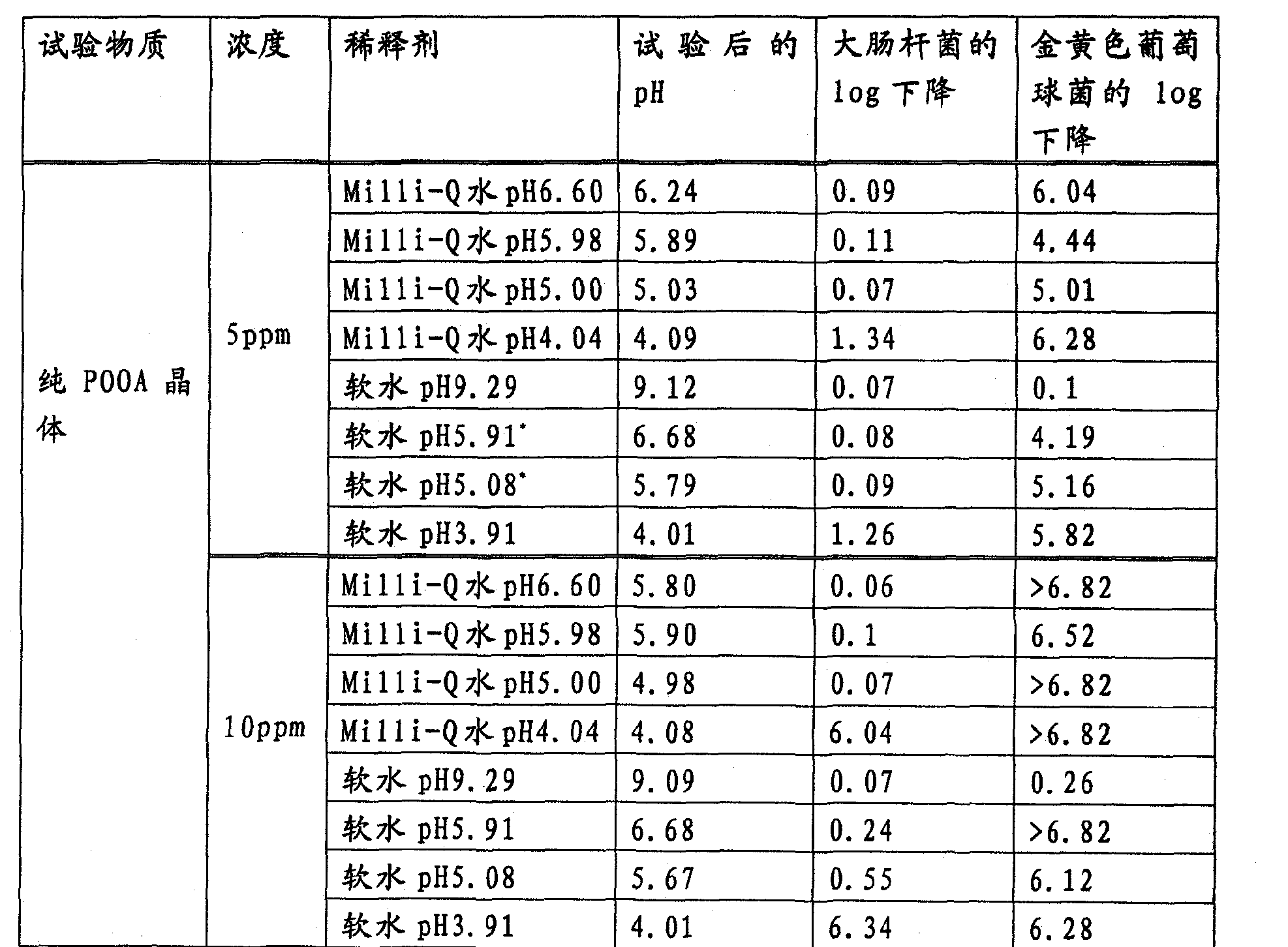 Figure CN1909808BD00581