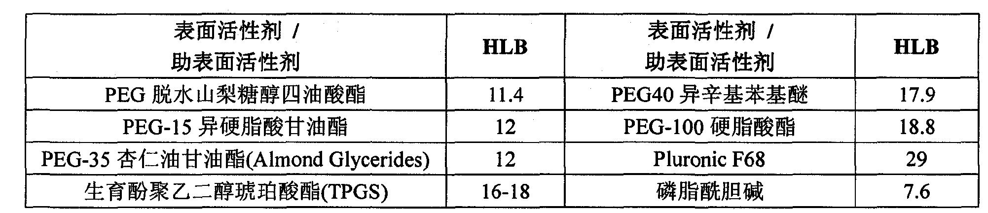 Figure CN102036661BD00241