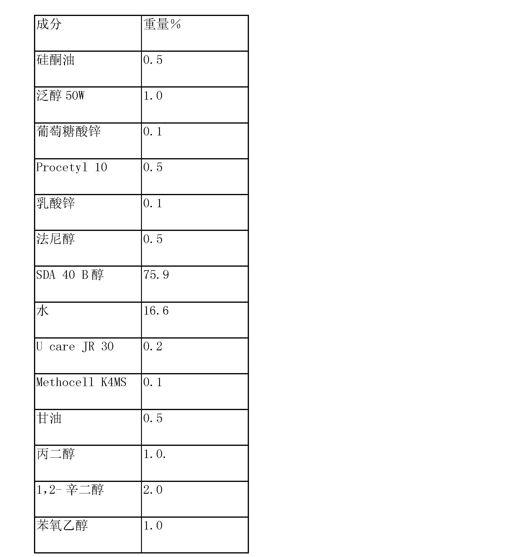 Figure CN101163455BD00582