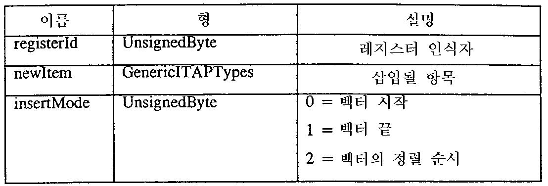 Figure 111999007470301-pct00136