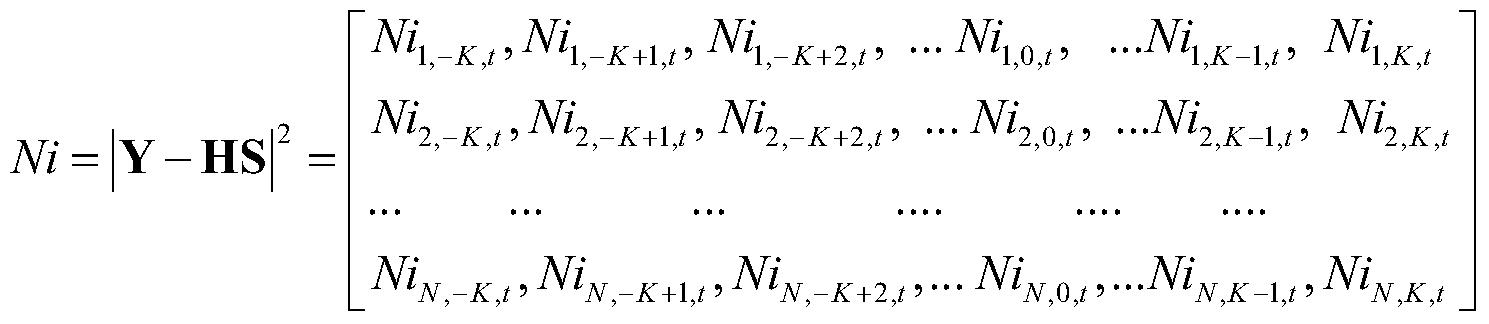 Figure PCTCN2016099343-appb-000002