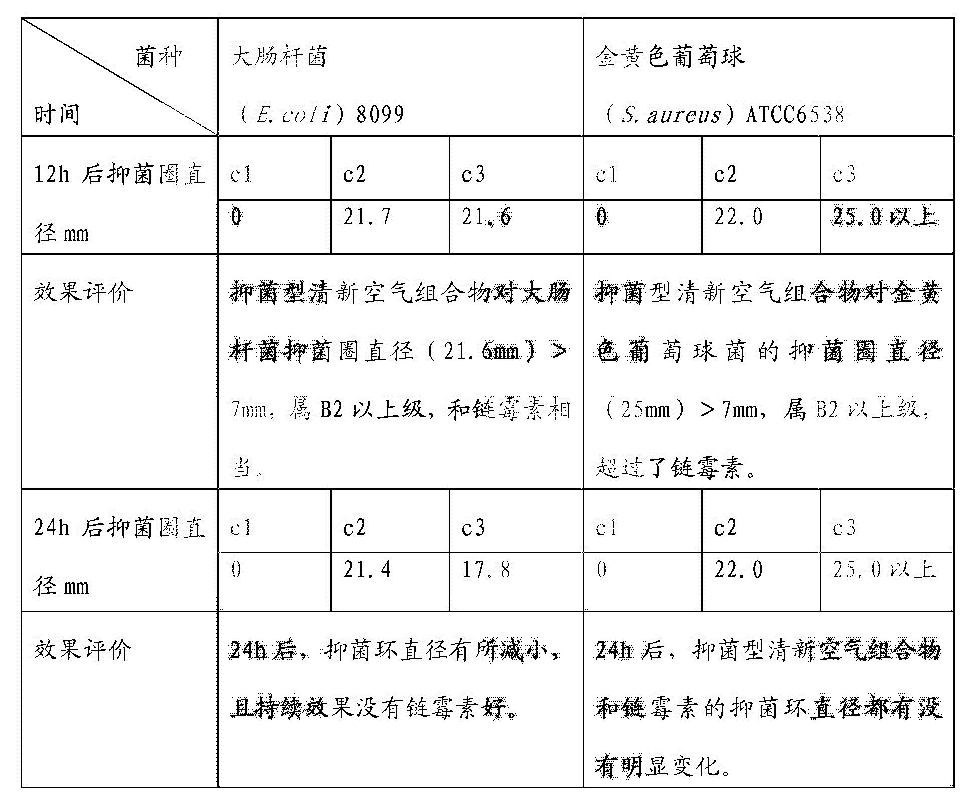 Figure CN103341196AD00101