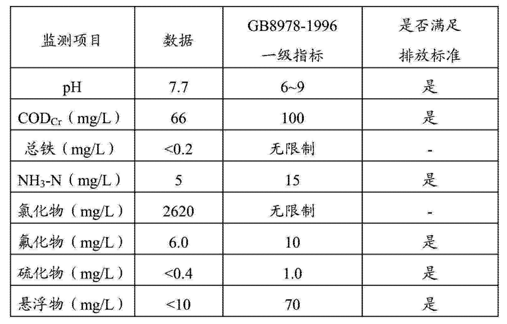 Figure CN204111486UD00102