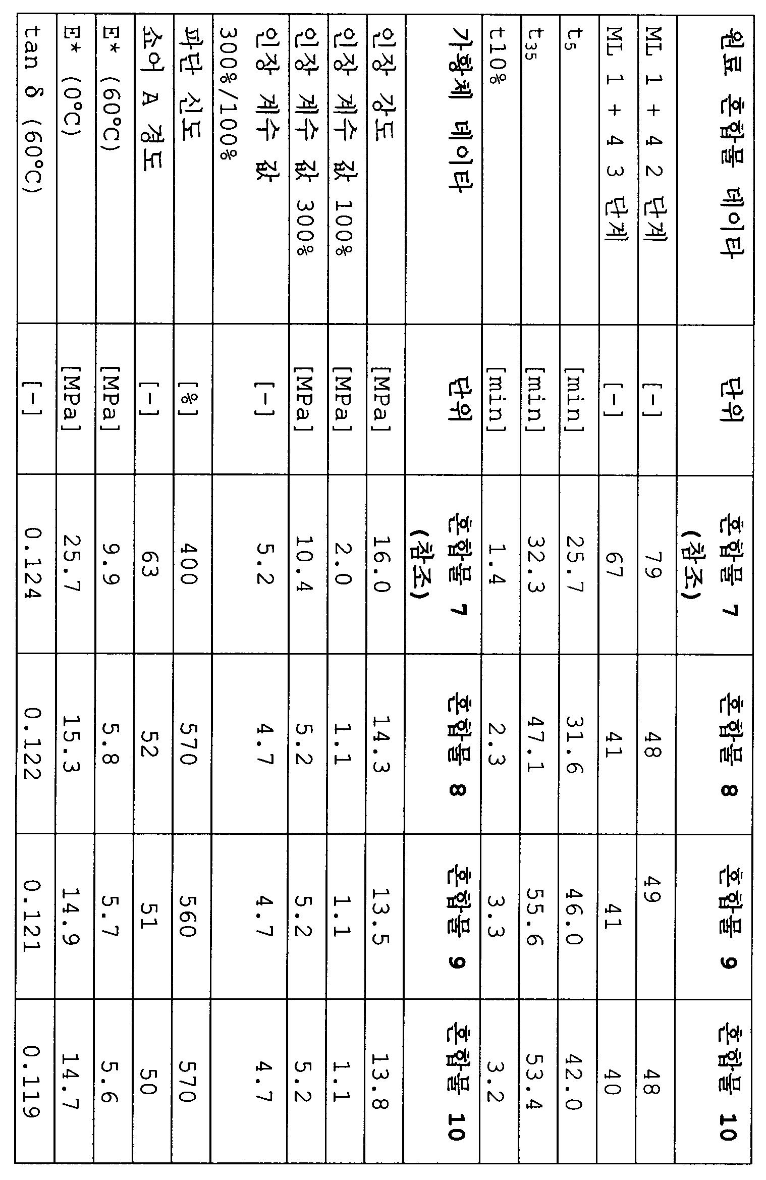 Figure 112004026336918-pat00027