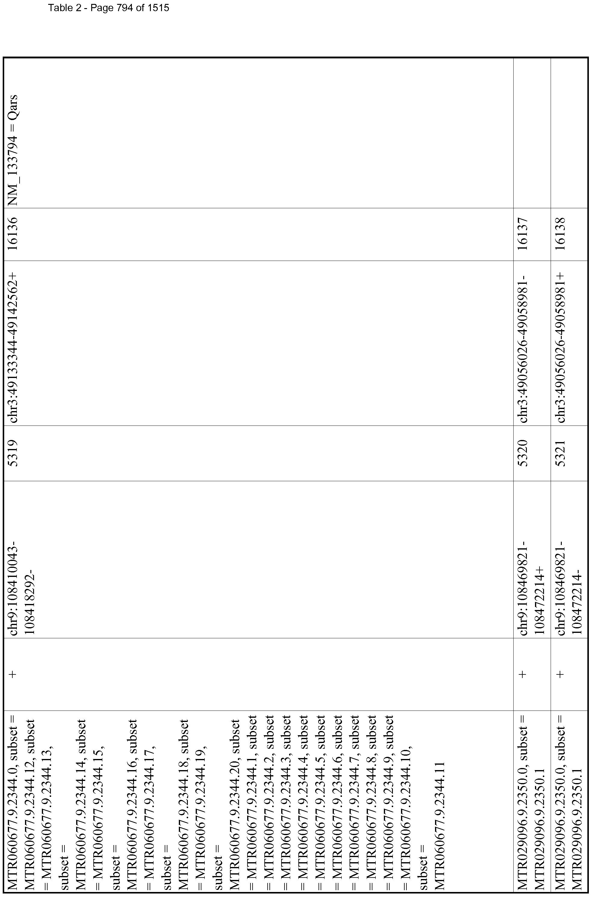Figure imgf000962_0001