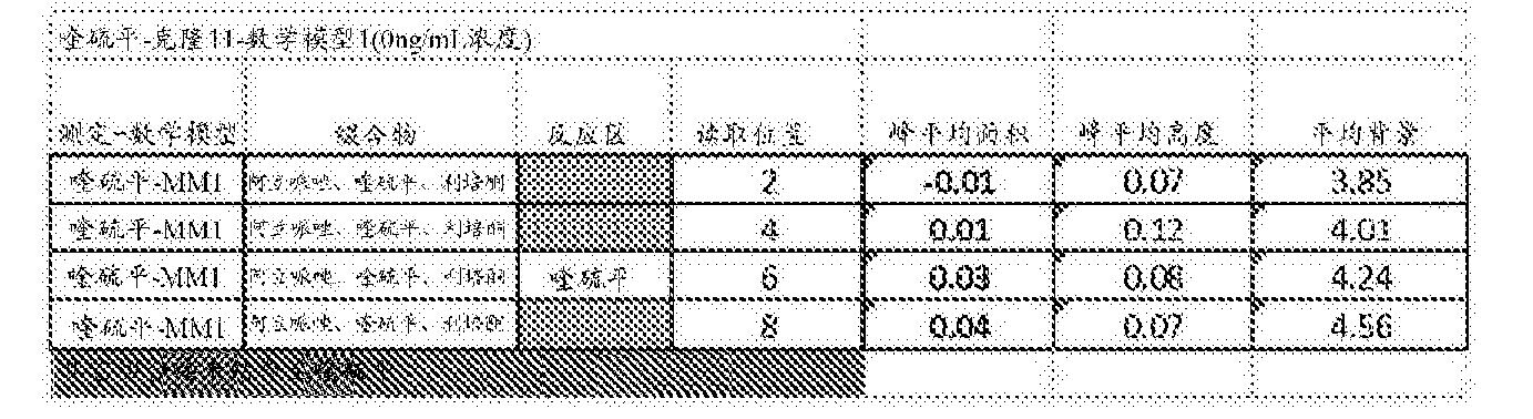 Figure CN106928369AD00222