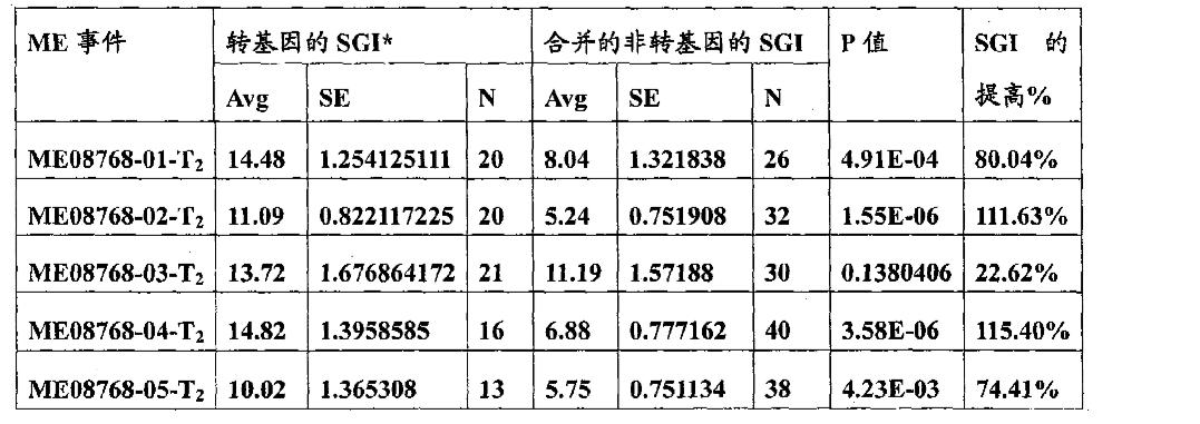 Figure CN101981191AD00442