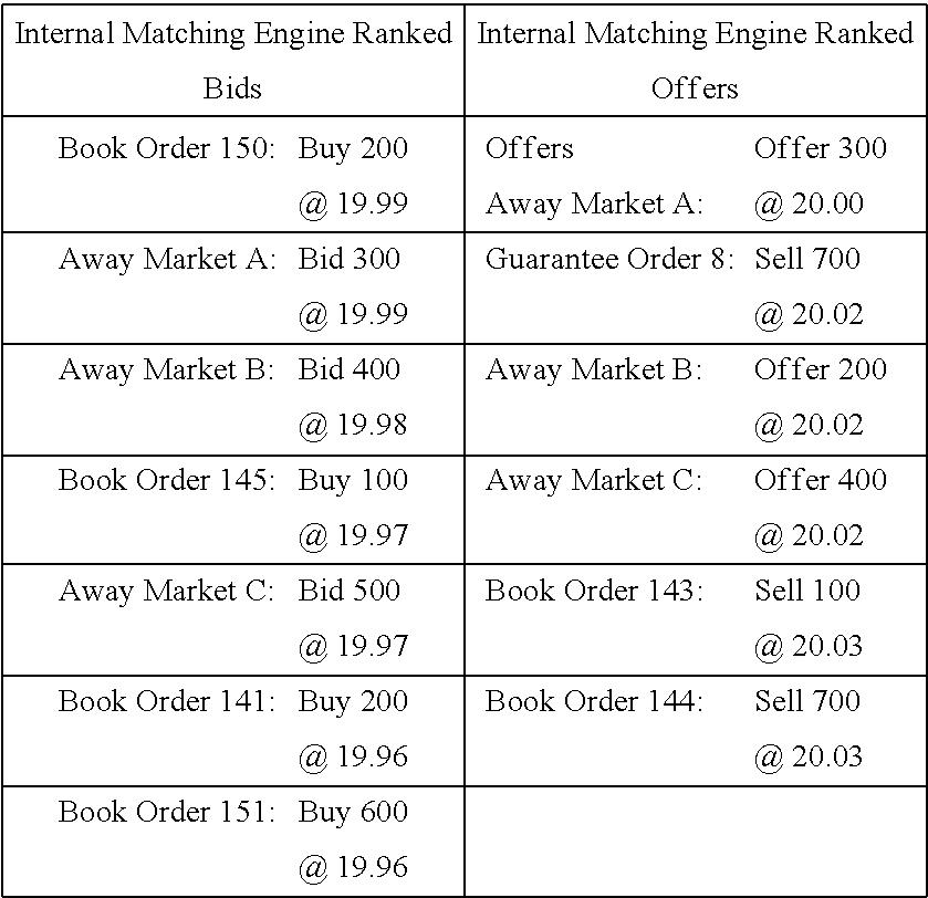 Figure US09898783-20180220-C00009