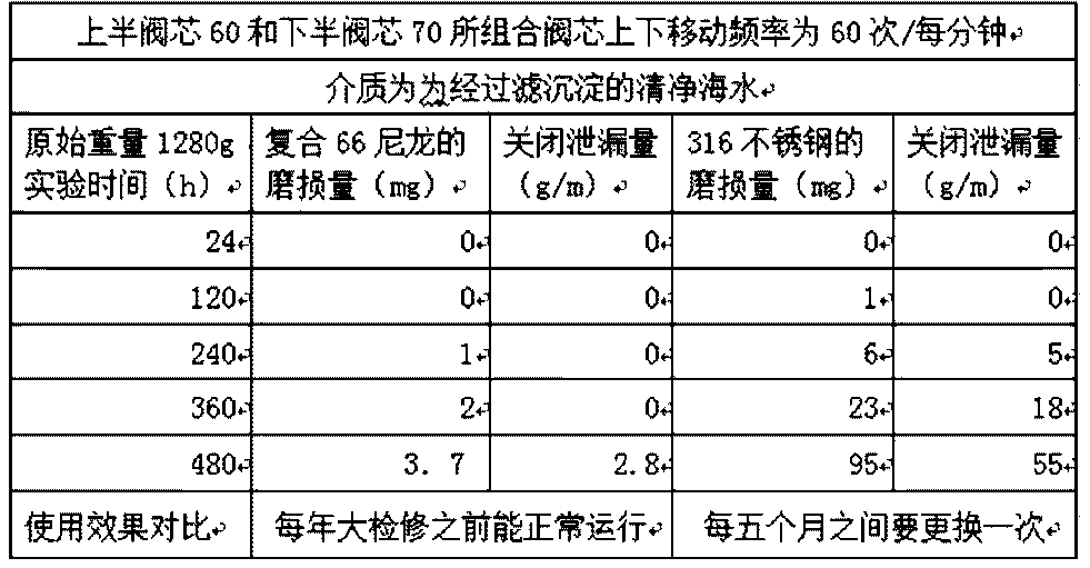 Figure CN104832379AD00141