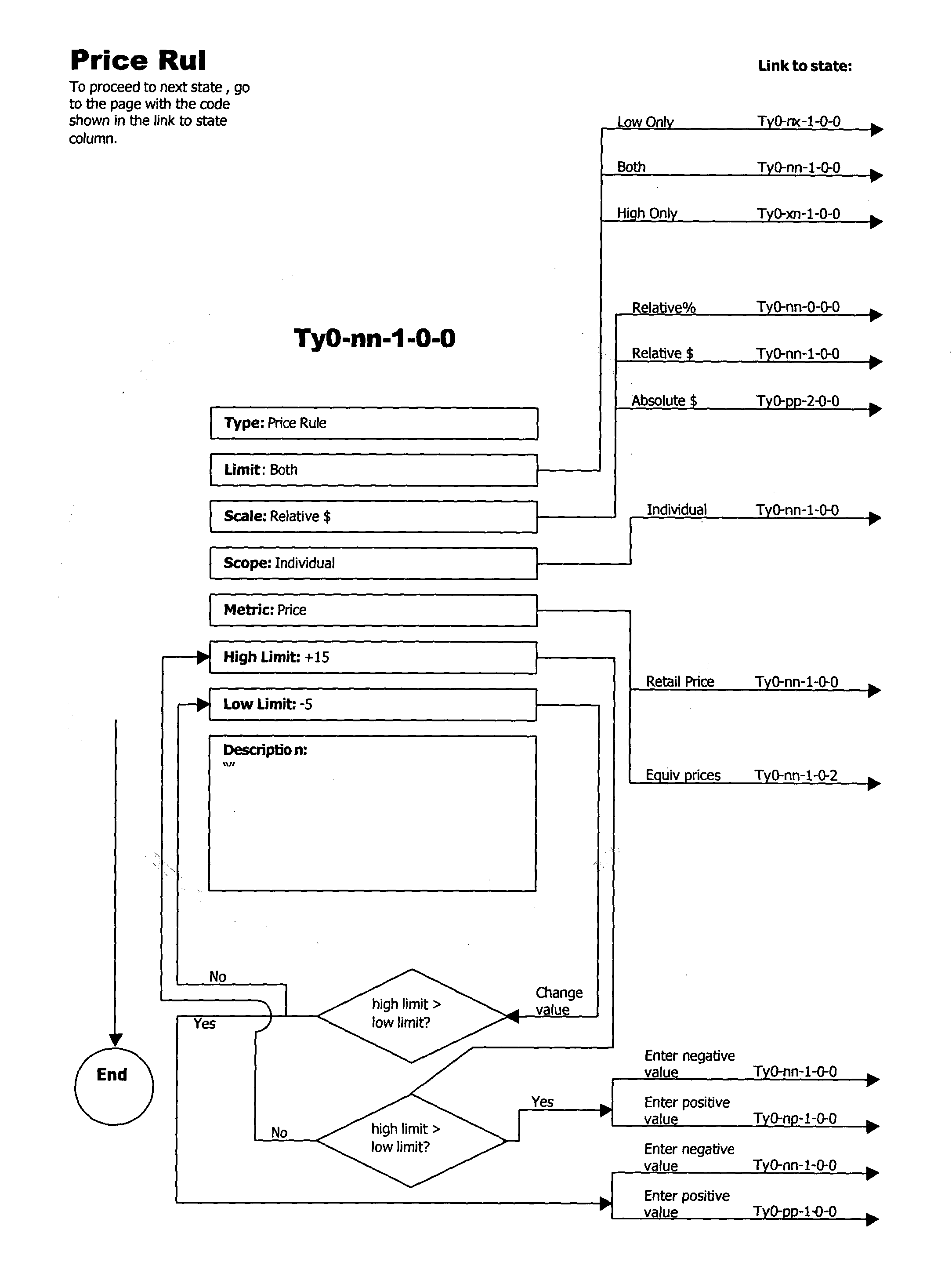 Figure US20040210541A1-20041021-P00030