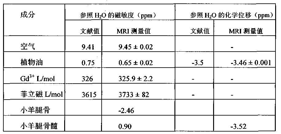 Figure CN102077108BD00381