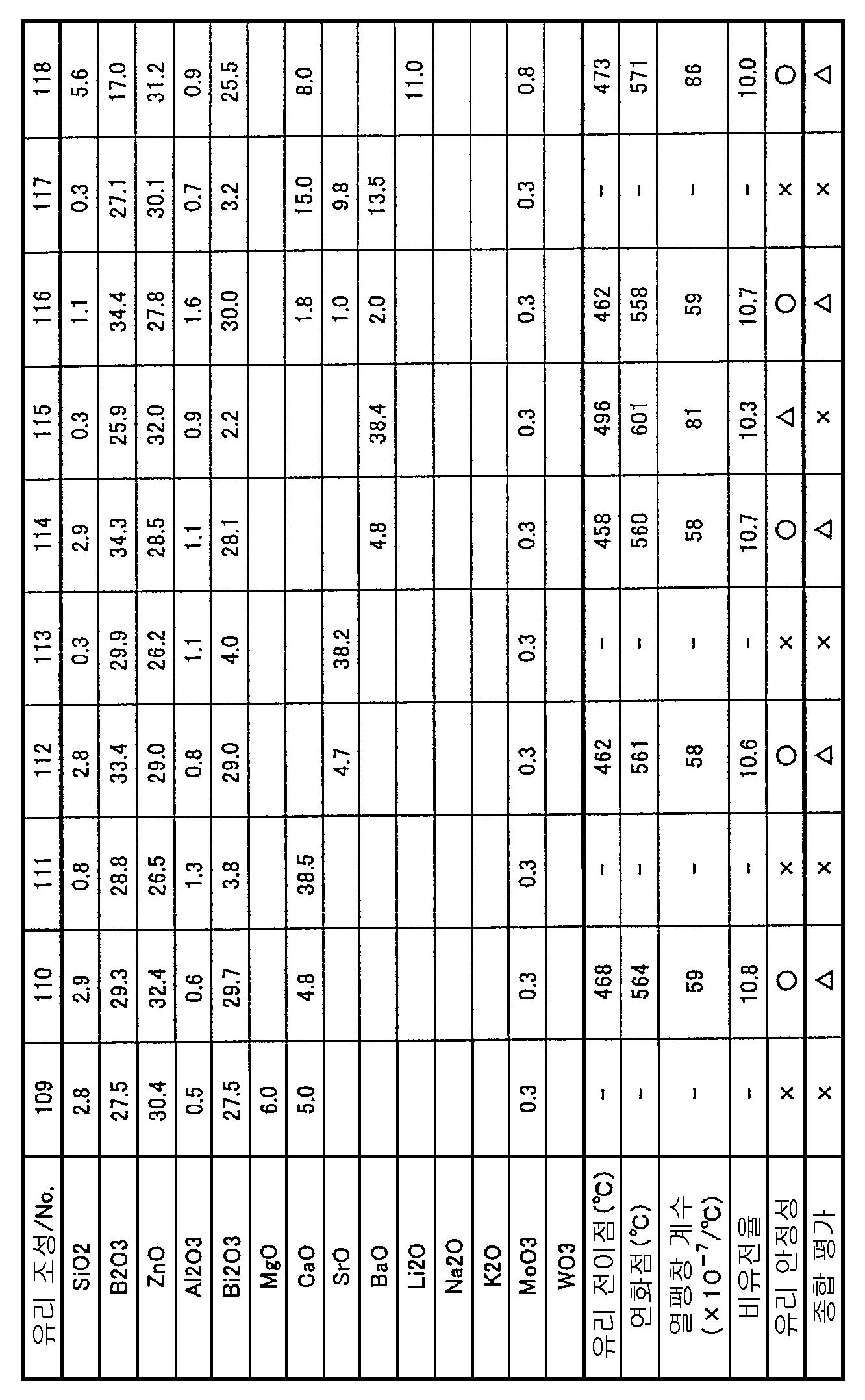 Figure 112006068354938-pct00006