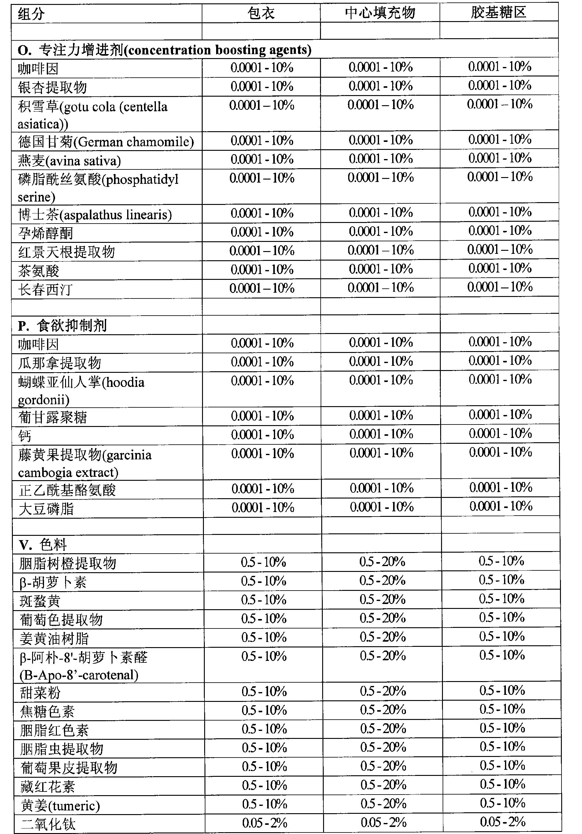 Figure CN101511202BD00771