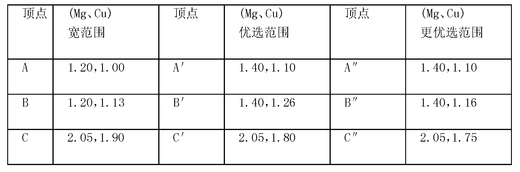 Figure CN101693968BD00101
