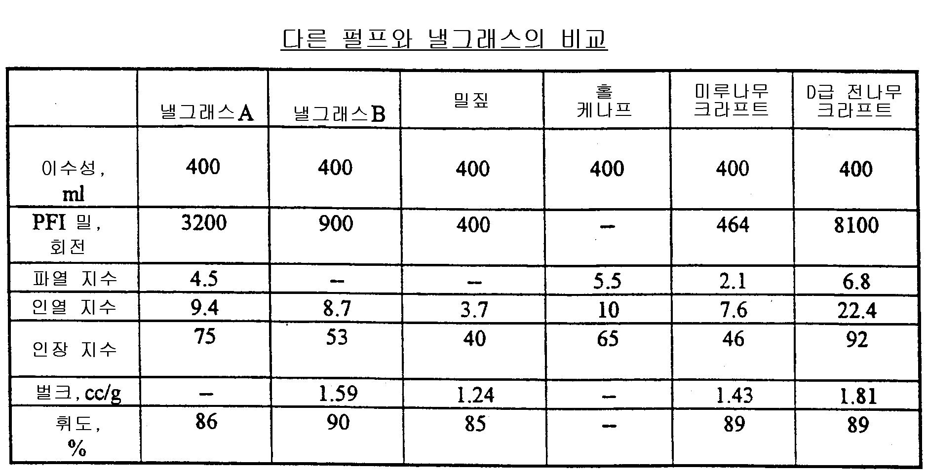 Figure 112007001018933-pat00015