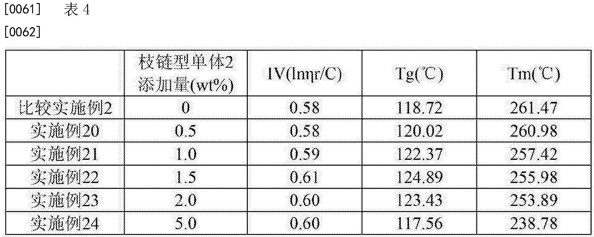 Figure CN104250432BD00093