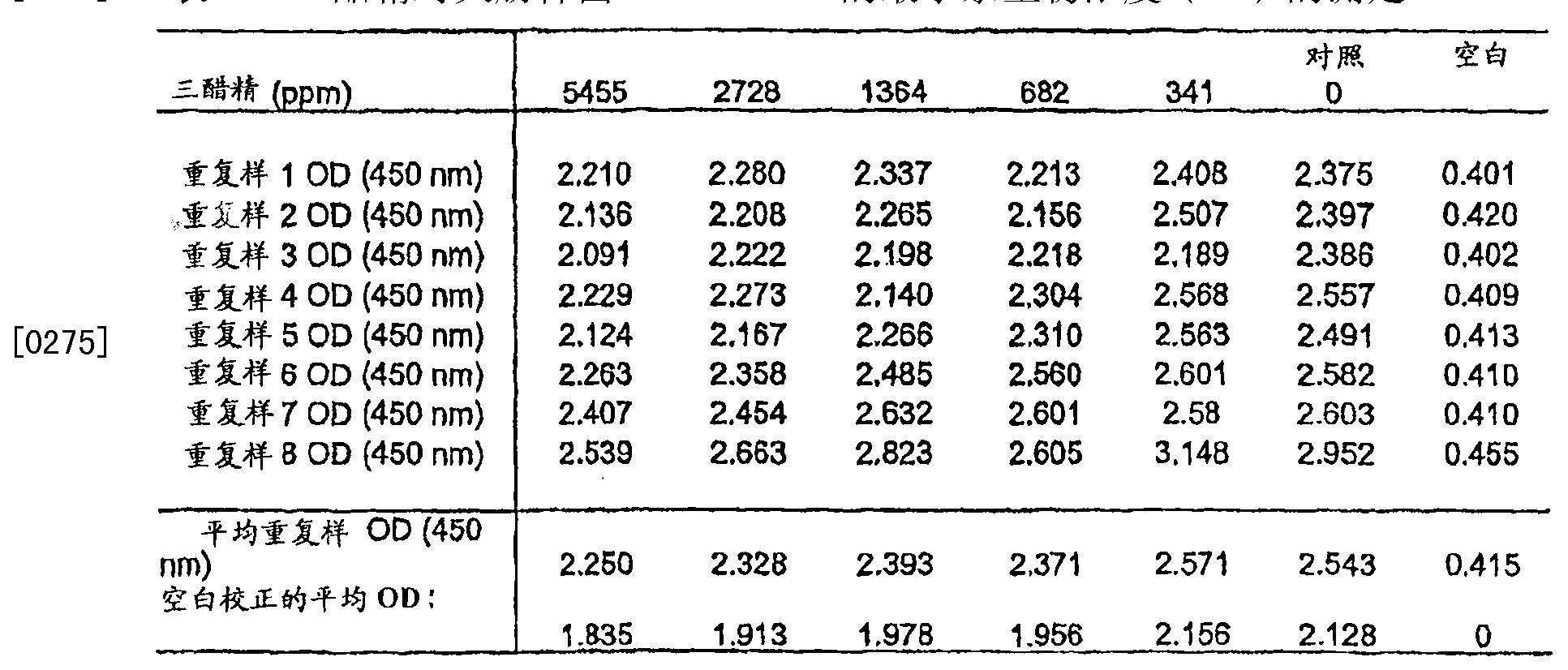 Figure CN101166828BD00432