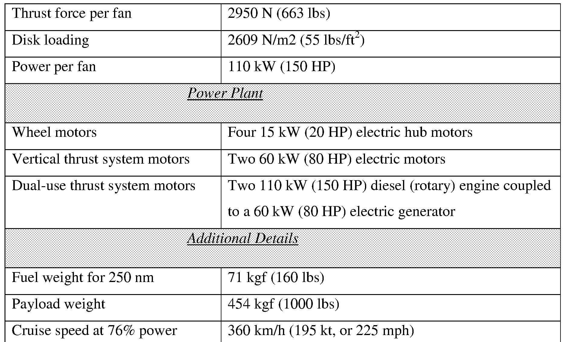 WO2011140551A1 - Multi-modal vehicle - Google Patents