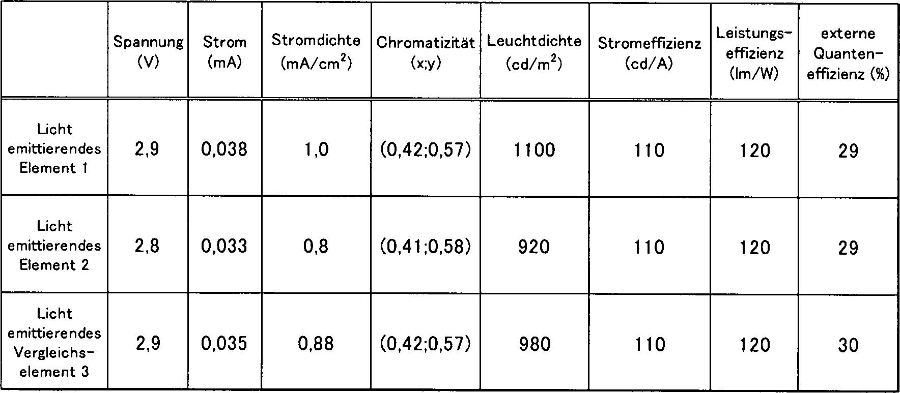 Figure DE102015213426A1_0027