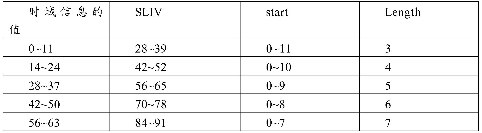 Figure PCTCN2018107799-appb-000016