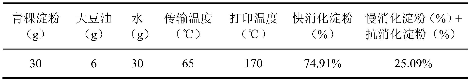Figure PCTCN2017112099-appb-000002