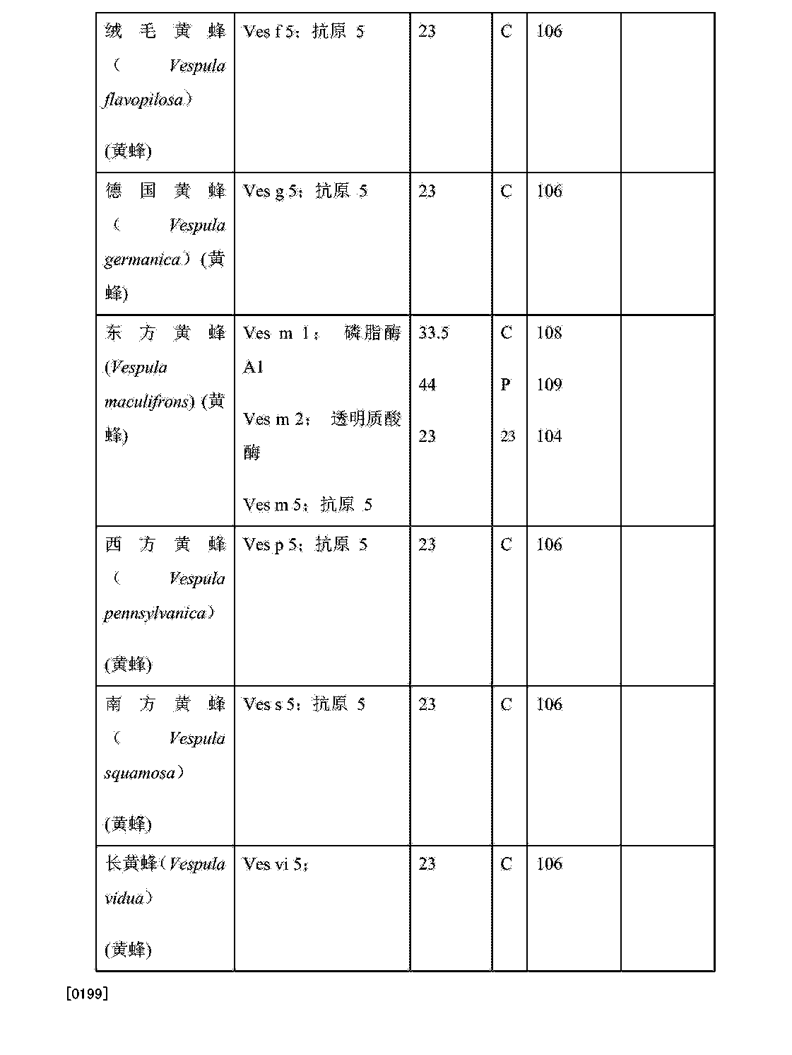 Figure CN105188741AD00591