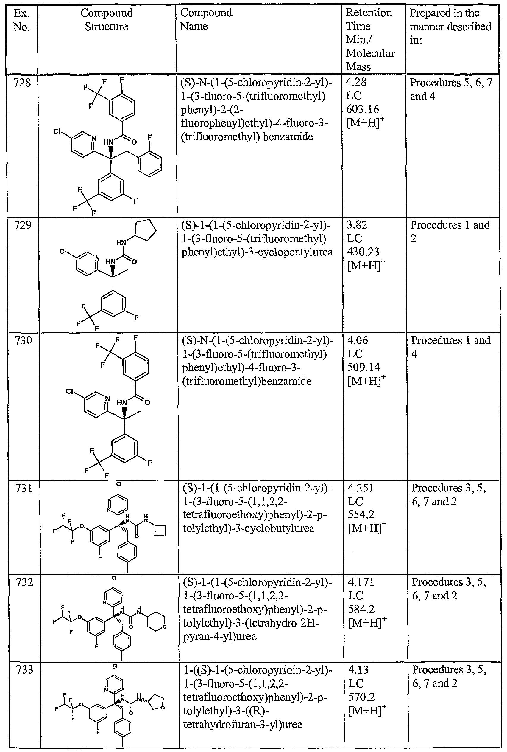 Figure imgf000381_0001