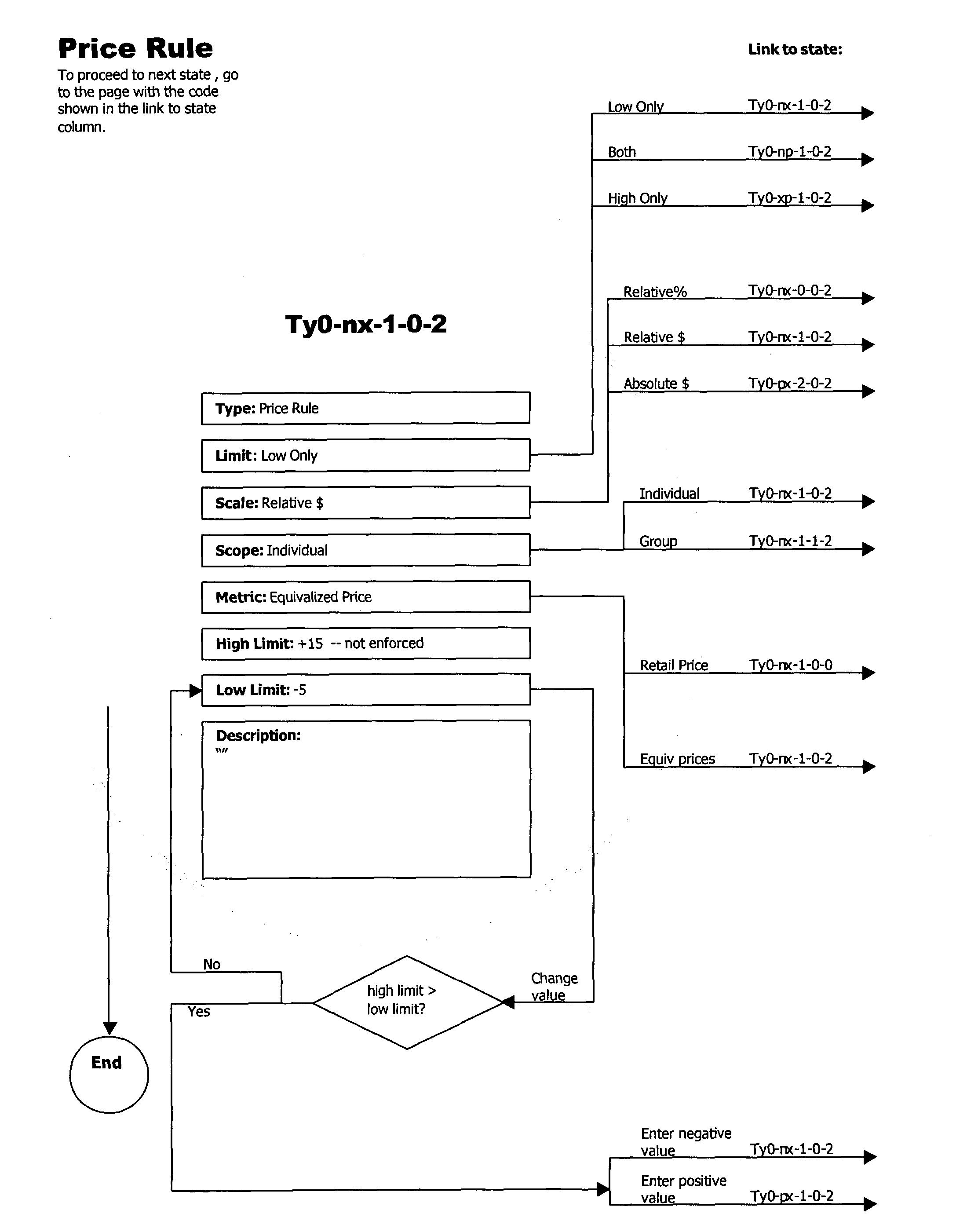 Figure US20040210541A1-20041021-P00033