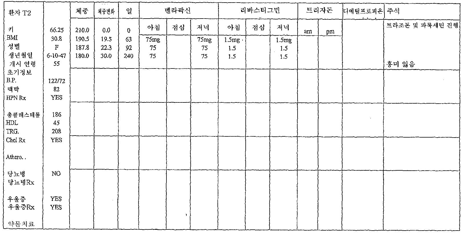 Figure 112006042601610-PCT00016