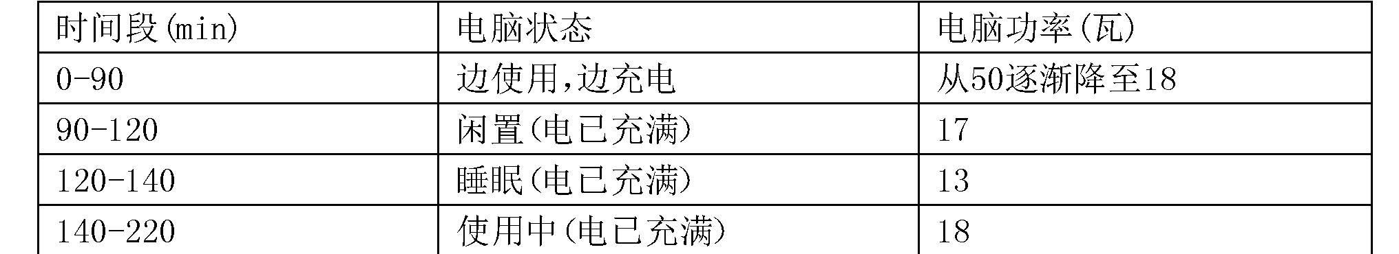 Figure CN103616880BD00101