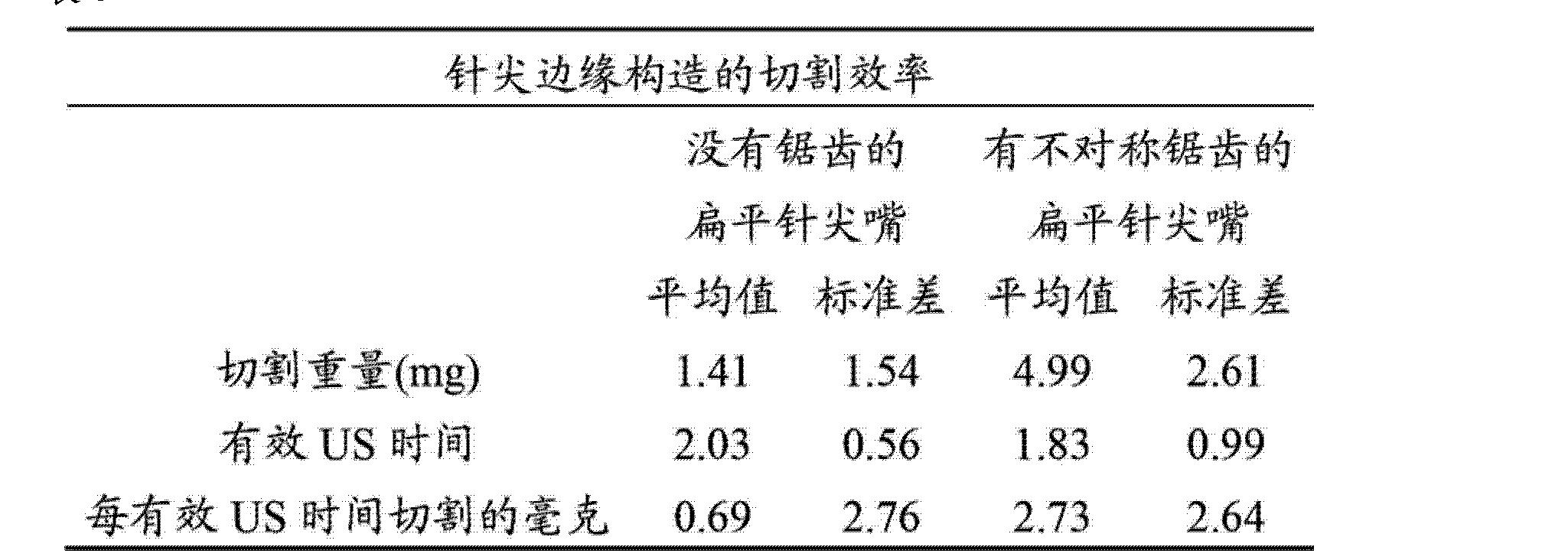 Figure CN102917657AD00132