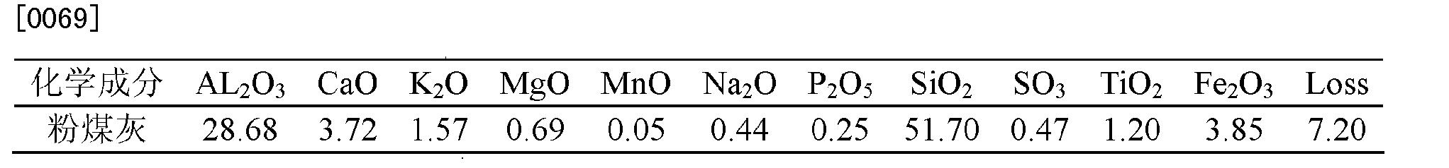 Figure CN102584118BD00083