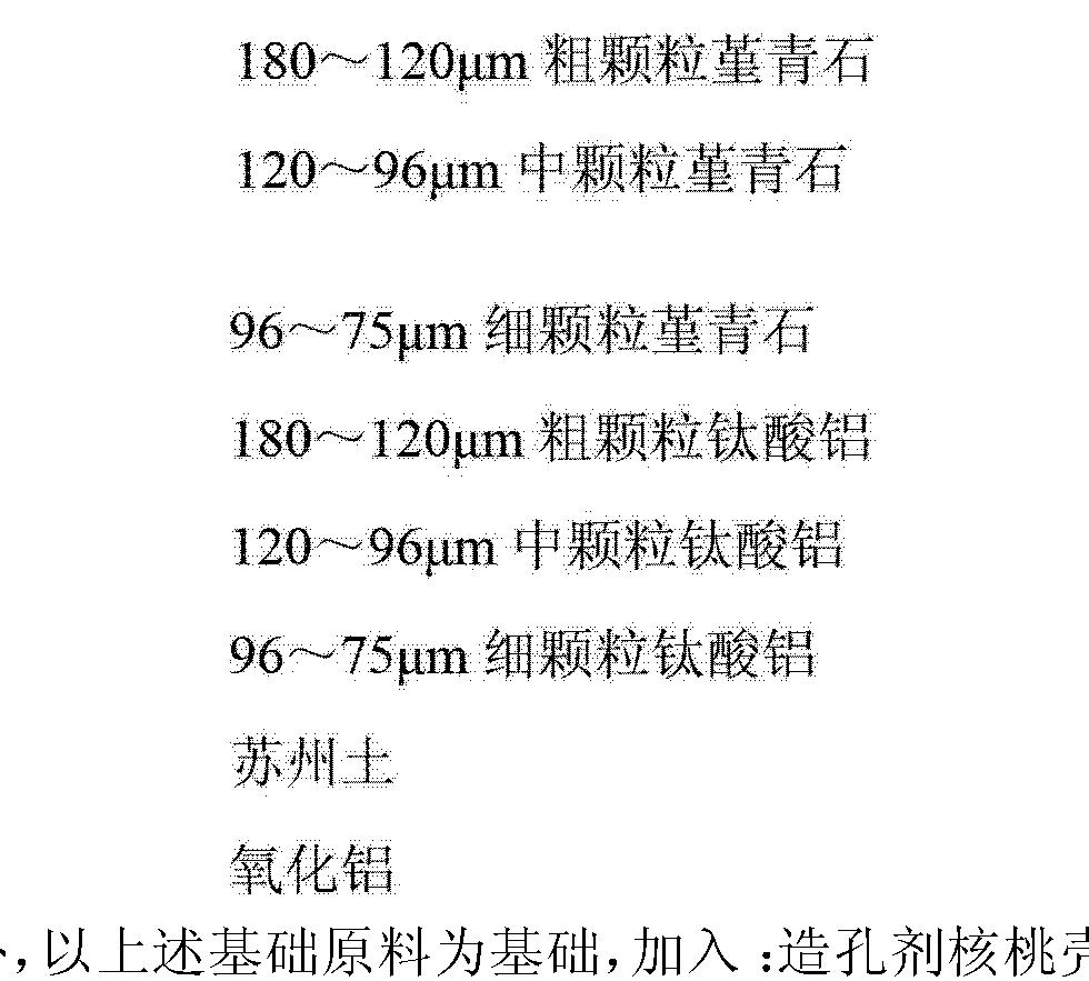 Figure CN102924068BD00061