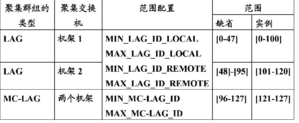 Figure CN103098424BD00131