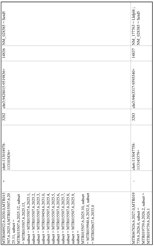 Figure imgf000649_0001