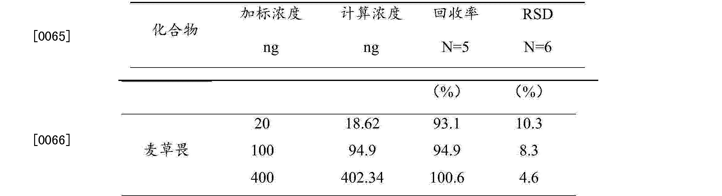Figure CN103149313BD00072