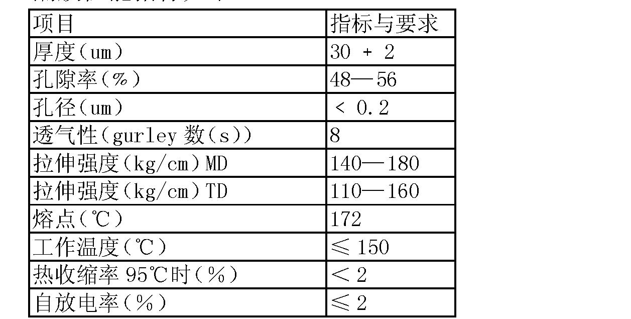 Figure CN102709593AD00041