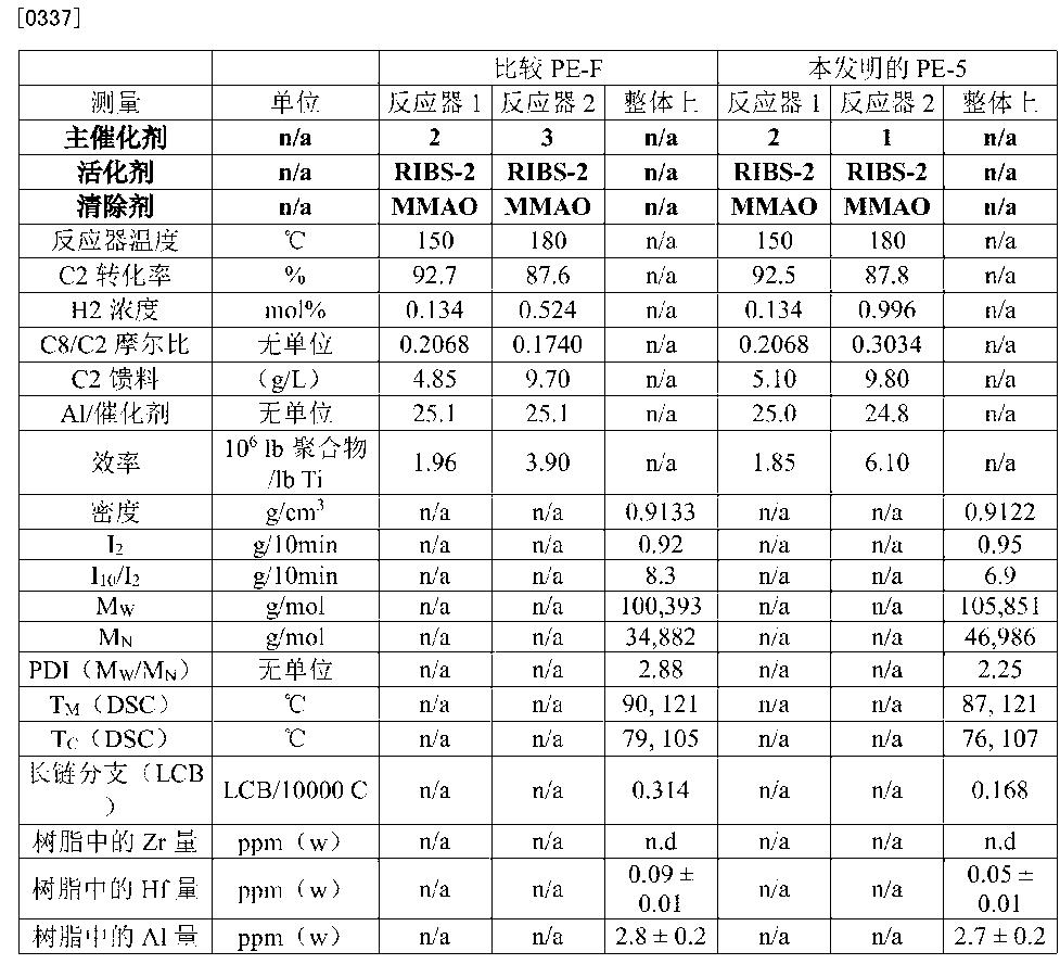 Figure CN104854144AD00572