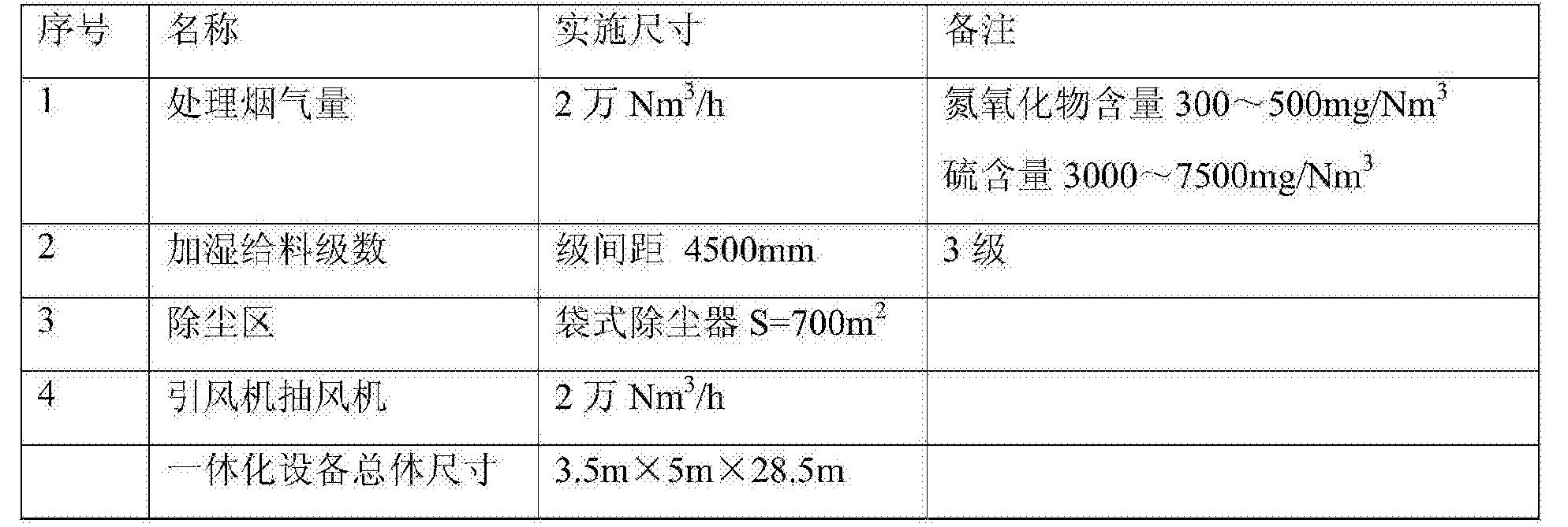 Figure CN108579407AD00051