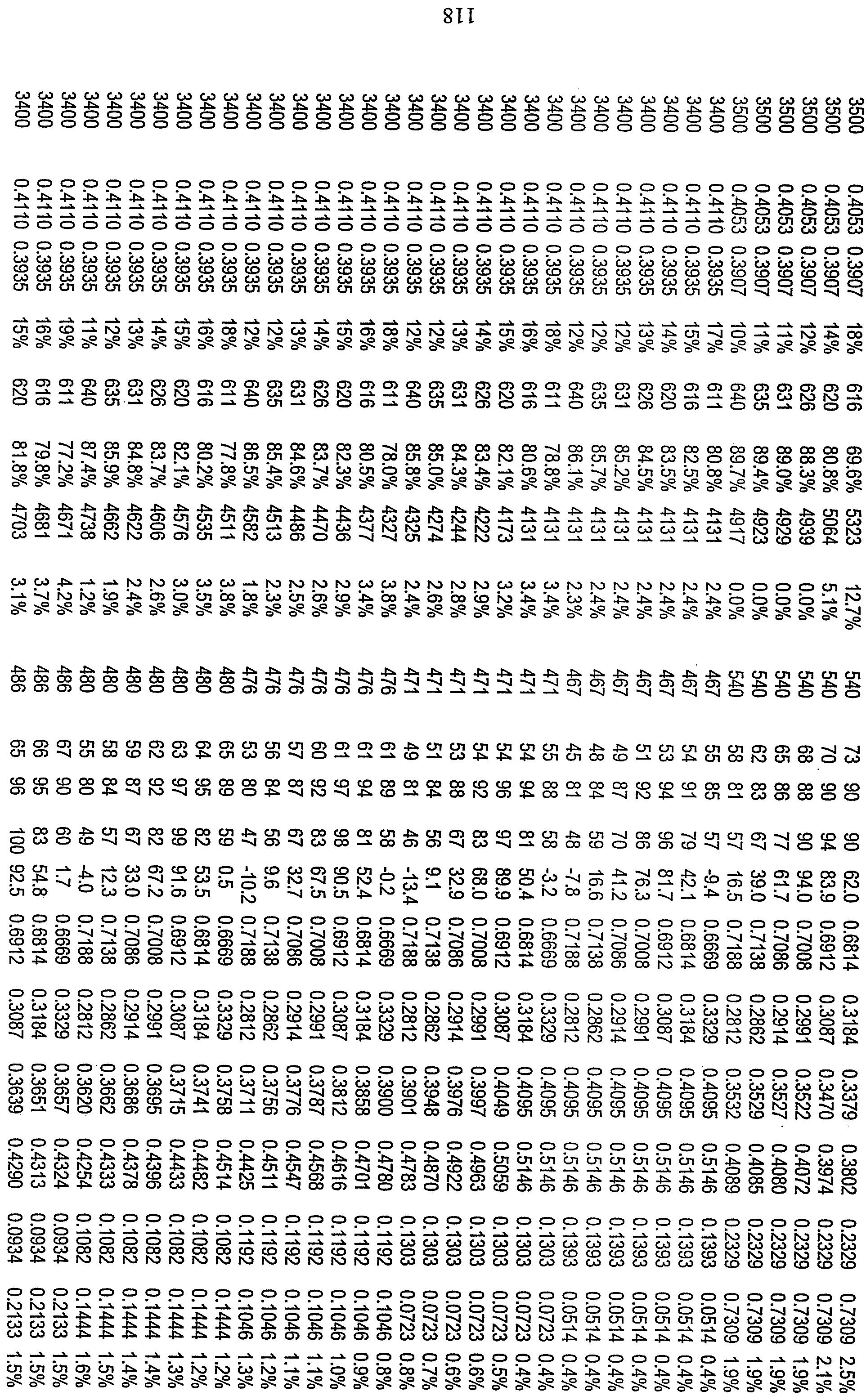 Figure 112010029469117-pct00084